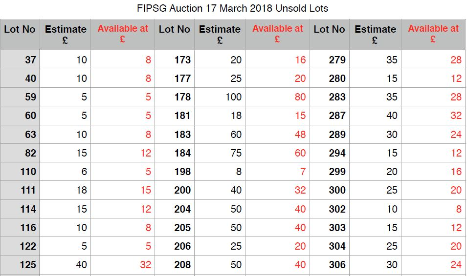 Auction_Mar_2018_Unsolds_1.JPG
